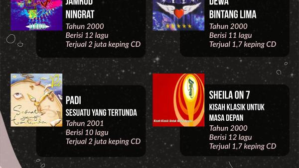 Album terlaris Indonesia