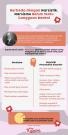 fokus fresh narsistik 3 infografik
