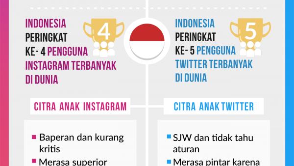 Instagram vs twitter (1)